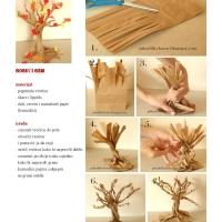 Gorući grm - model