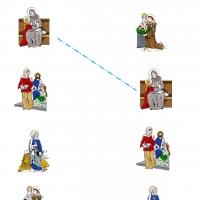 Svi sveti - spoji slike