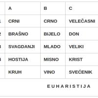 Euharistija